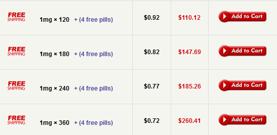 Rayrx Free Shipping and Free Pills Offer